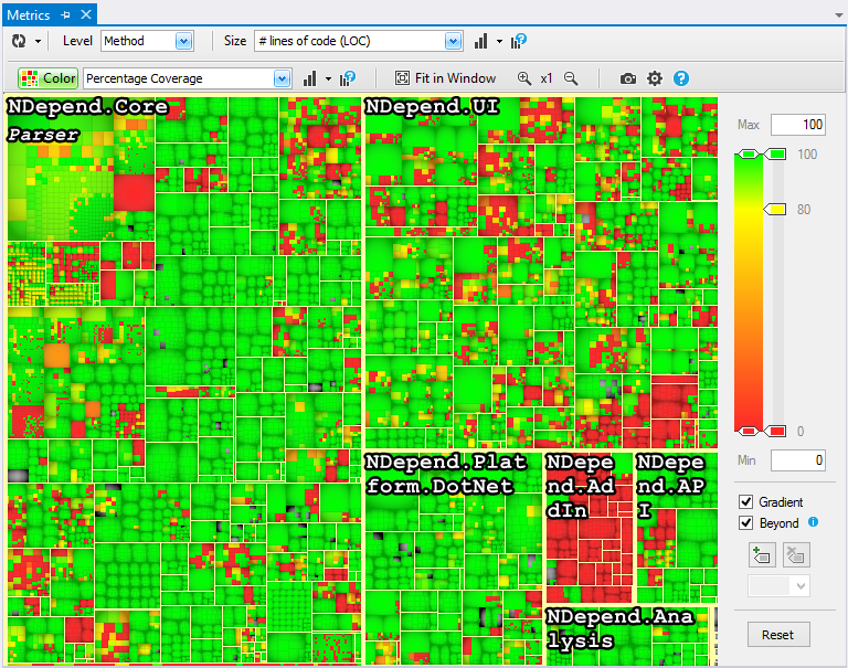 NDepend treemap example