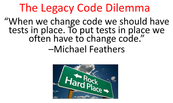 Michael Feathers Legacy Code Dilemma.