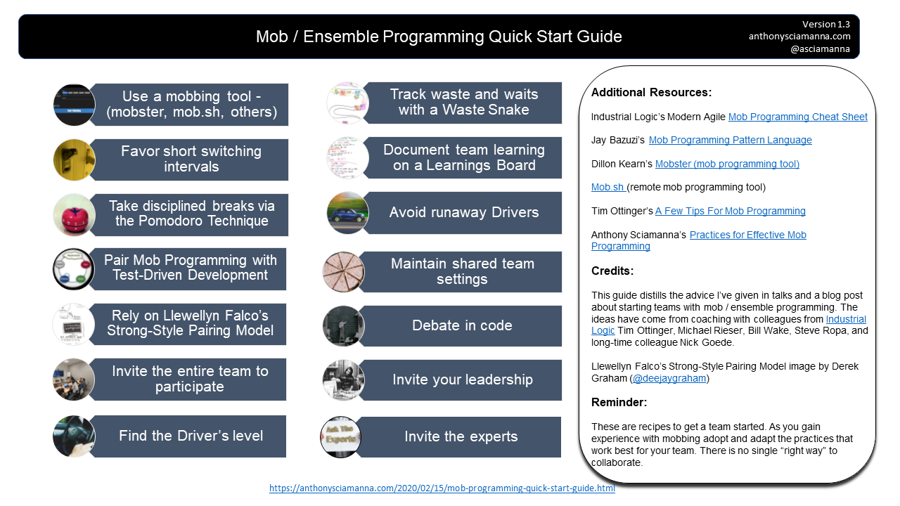 Mob Programming Quick Start Guide